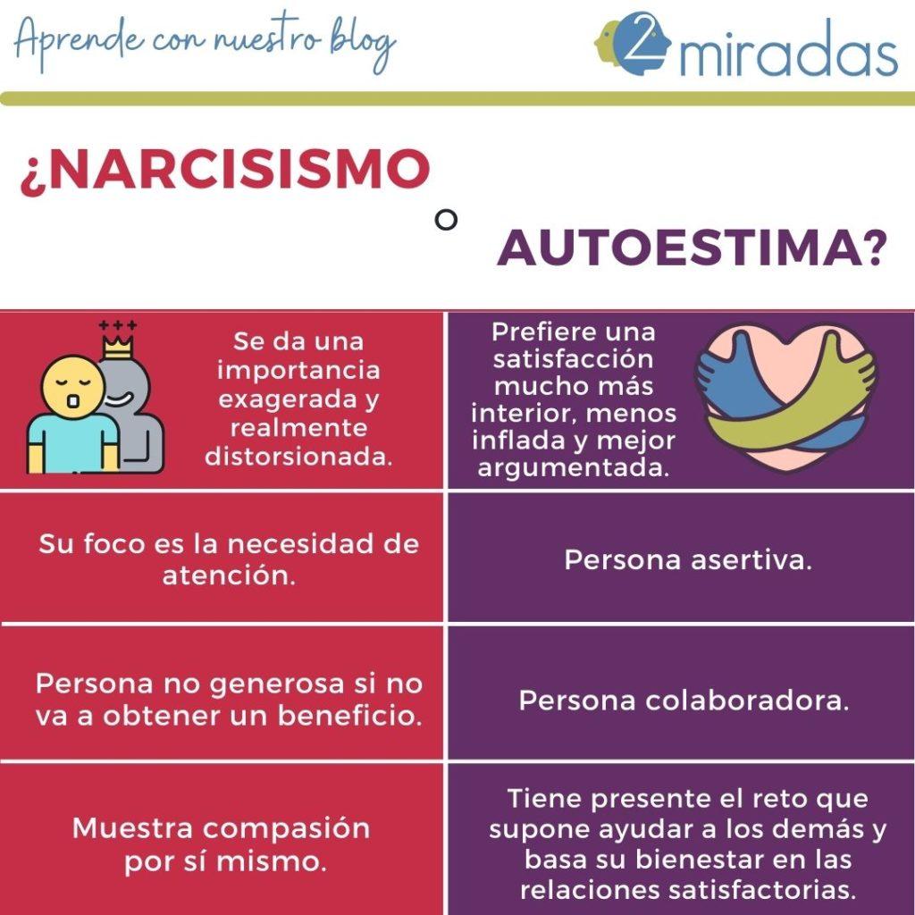 ¿Narcisismo o Autoestima? 2miradas.es